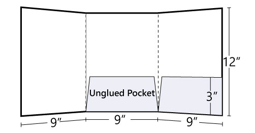Tri - Panel Pocket Folder (Central + Inside Right)
